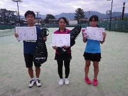 7/19(日)    テニス部
